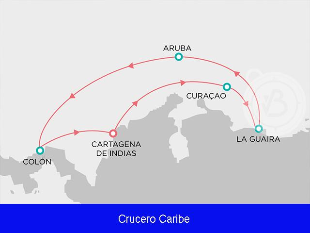 Crucero Caribe Viajes Bitacora